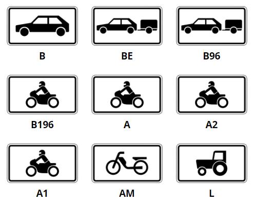 Führerscheinklassen gesamt - Symbole